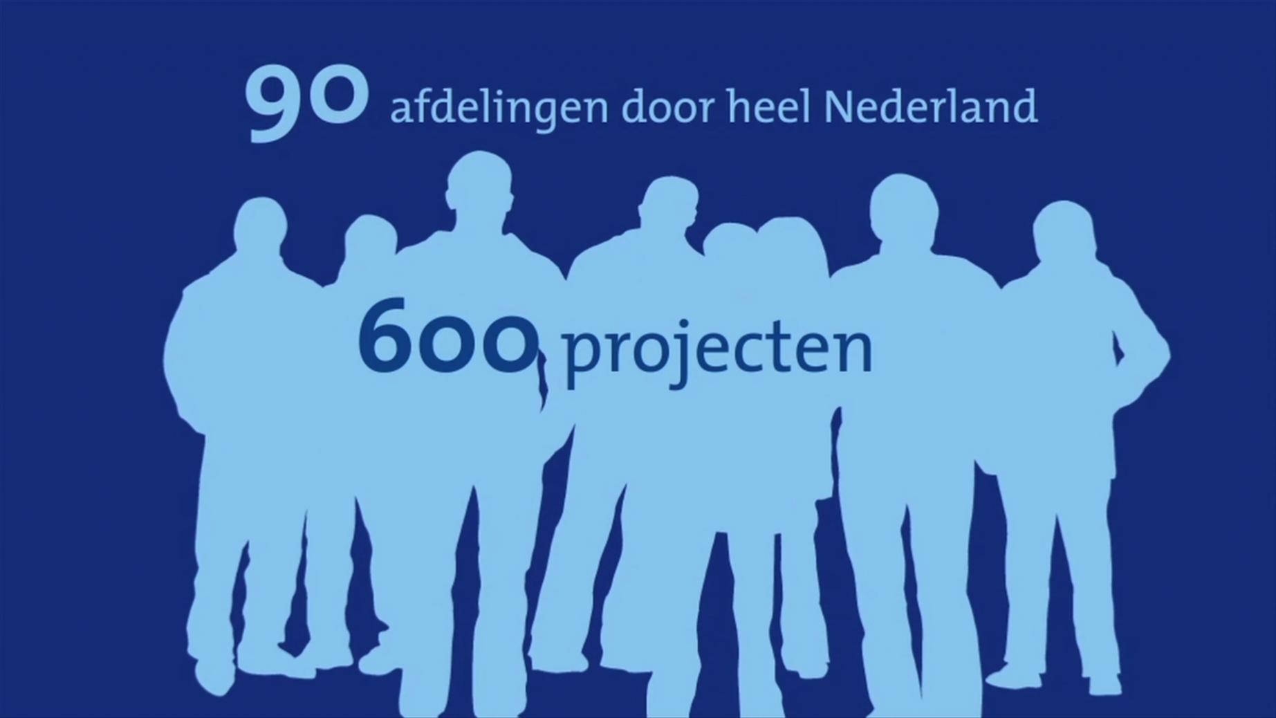 promotiefilm voor het goede doel Humanitas